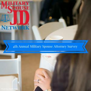 4th Annual Survey